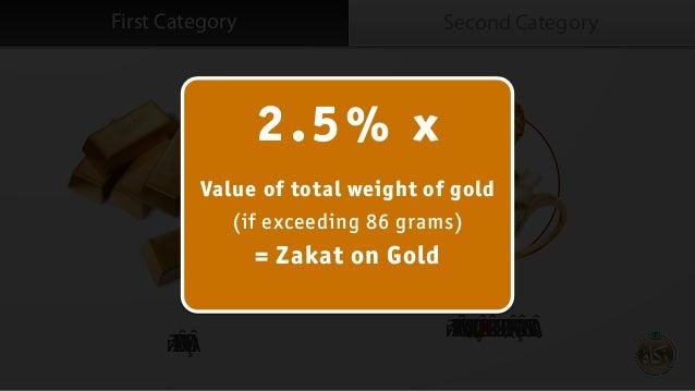 Kategori Pertama Second Category ñÆXPÂNMÇРñÆXPÂVQbQXXQÇdÂZÆŁÂUZŁQZPQPÂRÆÇÂÞÐMSQFirst Category 2.5% x Value of total we...
