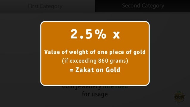 First Category Kategori Kedua Gold jewellery intended for usage Second Category 2.5% x Value of weight of one piece of gol...
