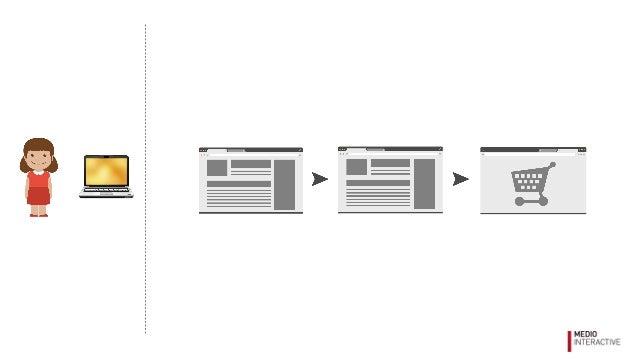 Zákaznická data v Google Analytics Slide 3