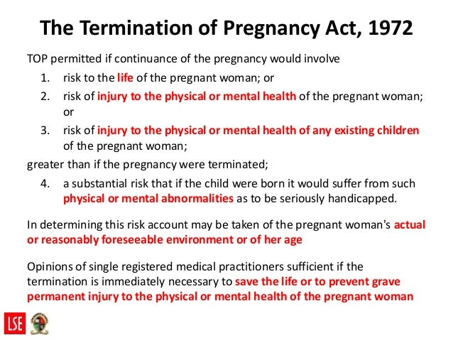 Induced Abortion in the United States