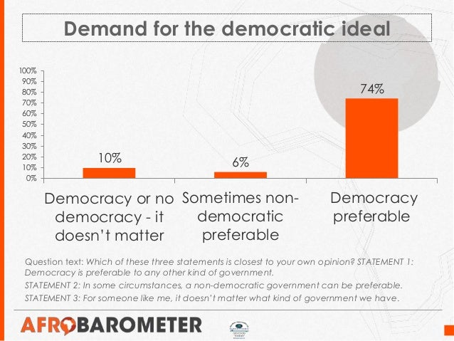 Ethnicity and Democracy Findings from Afrobarometer:Round 6
