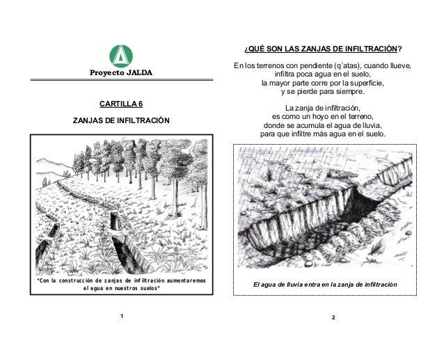 Proyecto JALDACARTILLA 6ZANJAS DE INFILTRACIÓN¿QUÉ SON LAS ZANJAS DE INFILTRACIÓN?En los terrenos con pendiente (q´atas), ...