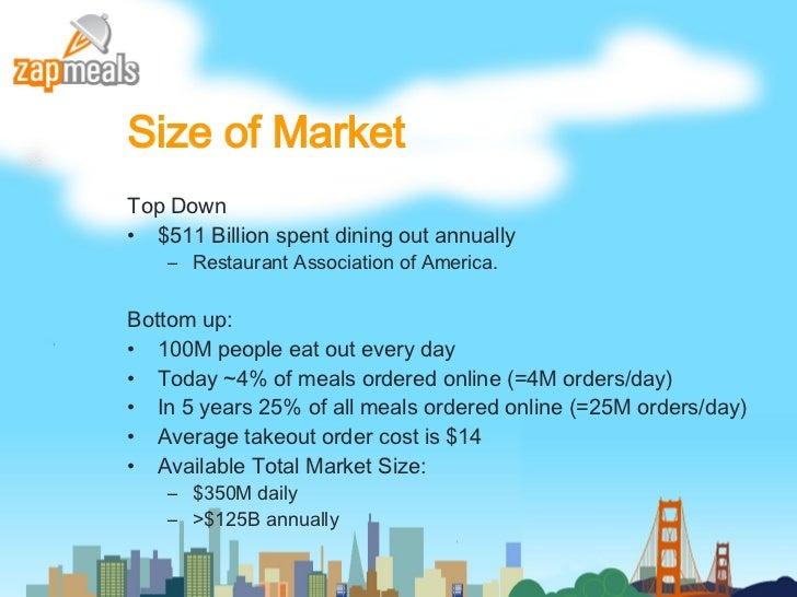 Size of Market <ul><li>Top Down </li></ul><ul><li>$511 Billion spent dining out annually </li></ul><ul><ul><li>Restaurant ...