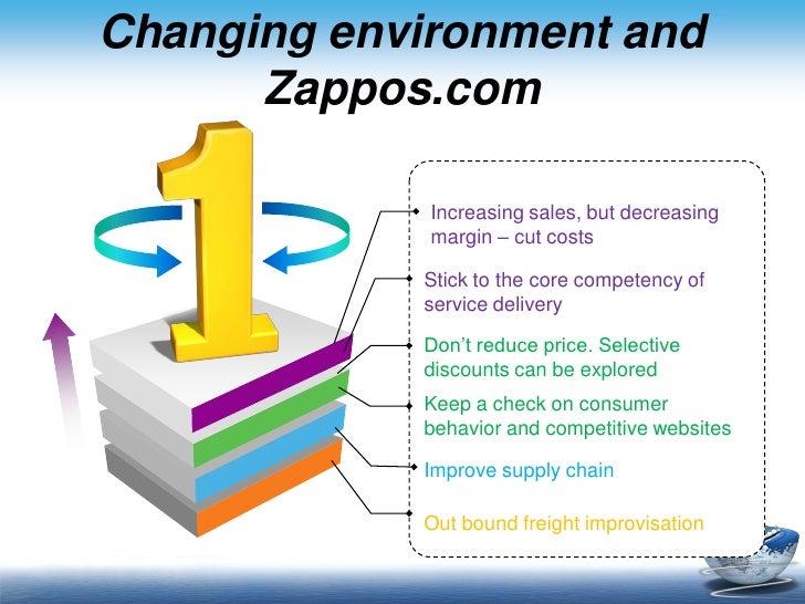 Zappos Case Study - PowerPoint PPT Presentation