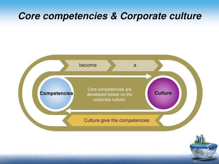 zappos analysis what are zappos core competencies and sources of competitive advantage Zappos, the online shoe  it's embodied by our core values and it's at the heart of our success  i do think that it's a good addition to the more traditional recruiting sources.
