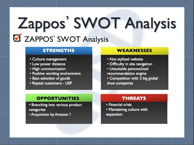 dell swot analysis Swot - strengths, weaknesses opportunities and threats of dell.
