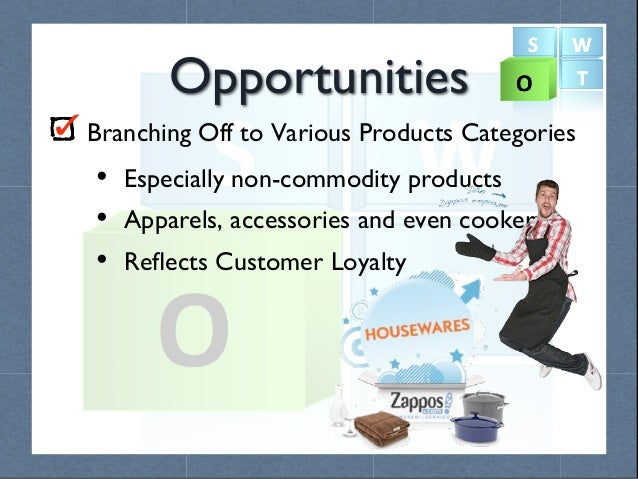 zappos objectives - developed and drive integrated marketing and merchandising plans, calendars, timelines and budgets in support of overall zappos business objectives.