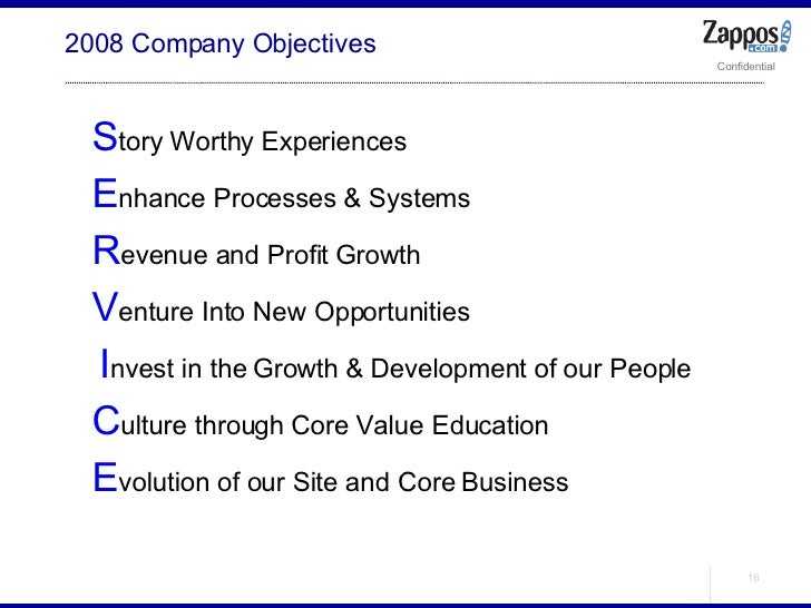 2008 Company Objectives S tory Worthy Experiences E nhance Processes & Systems R evenue and Profit Growth V enture Into Ne...