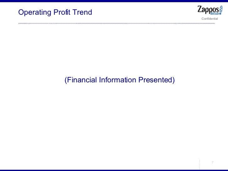 Operating Profit Trend <ul><ul><li>(Financial Information Presented) </li></ul></ul>