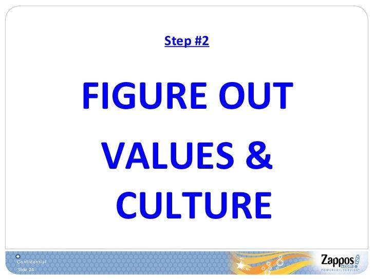 Step #2 <ul><li>FIGURE OUT </li></ul><ul><li>VALUES & CULTURE </li></ul>