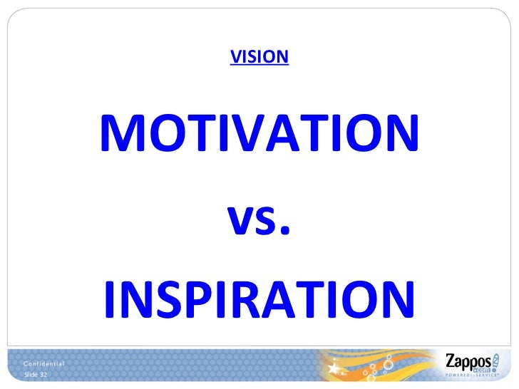 VISION <ul><li>MOTIVATION </li></ul><ul><li>vs. </li></ul><ul><li>INSPIRATION </li></ul>