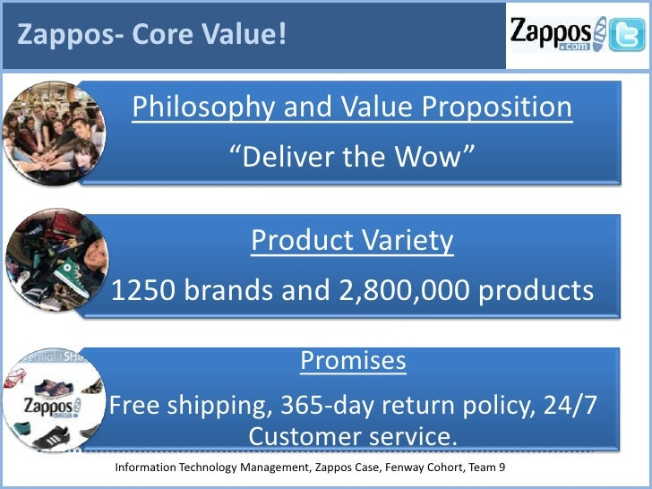 zappos case analysis Swot analysis of zapposcom 5 5 porters 5 forces analysis of zapposcom 7  6  organizational culture as a competitive strategy for zapposcom 19 9   case study of customer service at zappos online shoe shop by using customer.