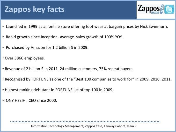 Zappos Case analysis Slide 3