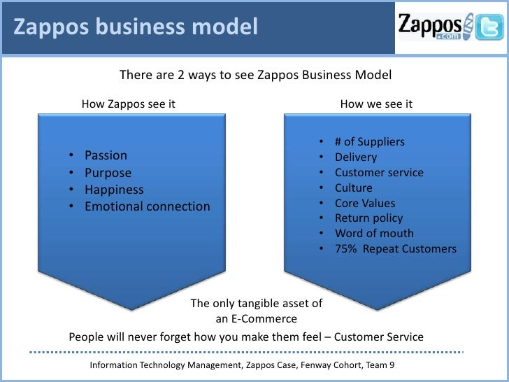 """zapposs case Zappos a case study in work environment redesign company background and results zapposcom (zappos), the top online shoe retailer,1 is ranked 31 on fortune magazine's 2013 """"best compa-."""