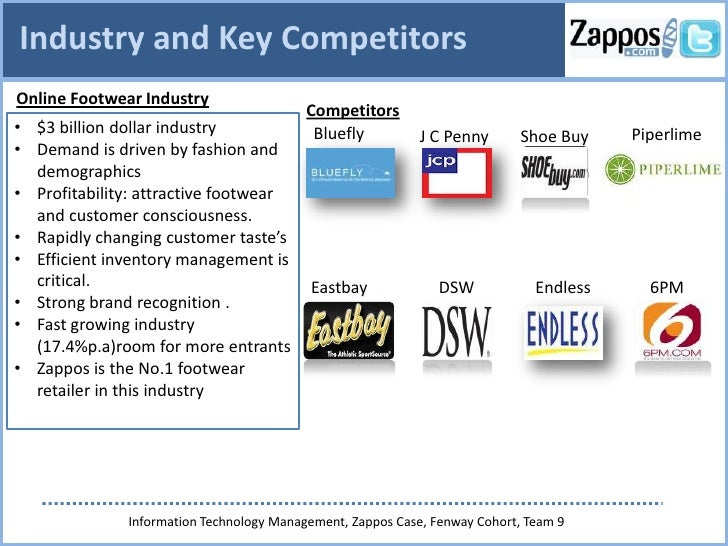 zappos case study solutions