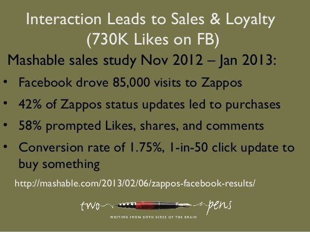 Interaction Leads to Sales & Loyalty(730K Likes on FB)Mashable sales study Nov 2012 – Jan 2013:• Facebook drove 85,000 vis...