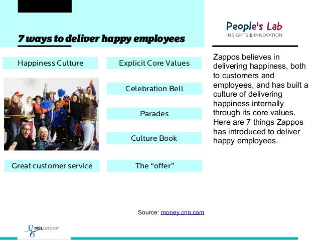 Zappos - Delivering Happy Employees: People's Insights Volume 2, Issue 33 Slide 3