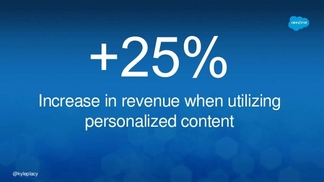 @kyleplacy Increase in revenue when utilizing personalized content