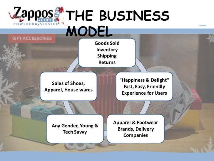 Zappos business plan