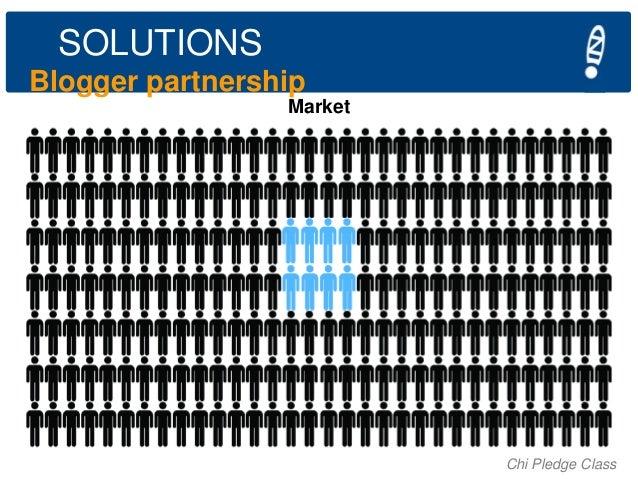 SOLUTIONS Blogger partnership Market  Chi Pledge Class