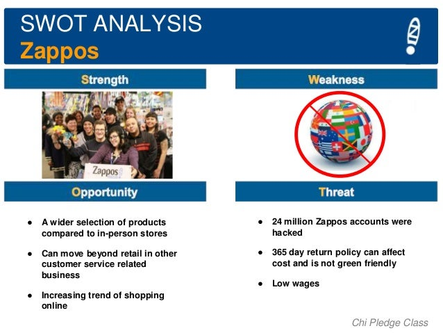 SWOT ANALYSIS Zappos  ●  A wider selection of products compared to in-person stores  ●  24 million Zappos accounts were ha...