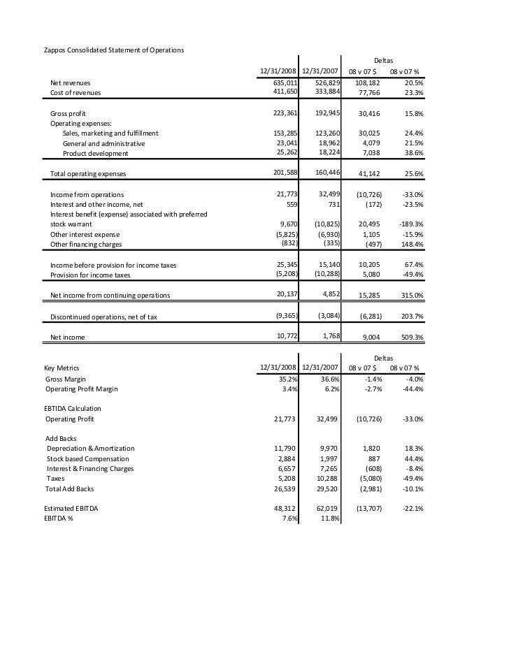 Zappos Financials Slide 2