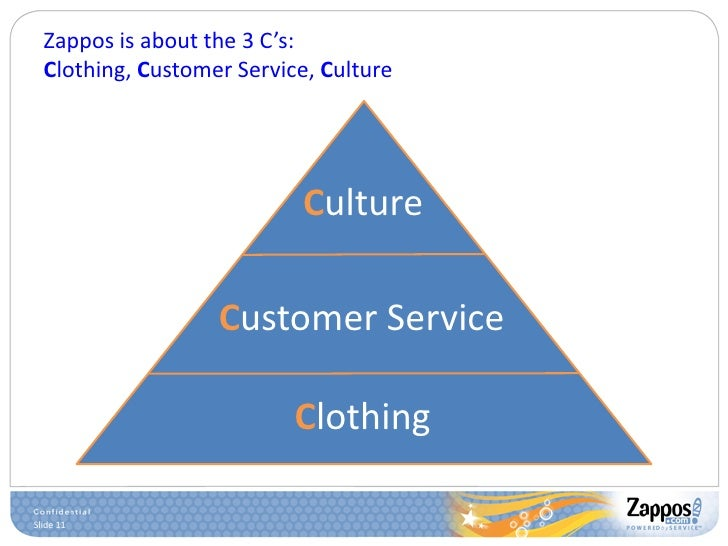 """zappos com 2009 clothing customer service and company culture Happy feet inside the online shoe utopia  clothing, customer service, and company culture  tentatively titled """"delivering happiness""""—""""a combination of talking about zappos, the."""