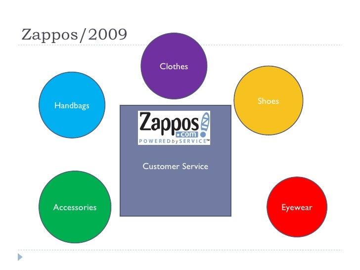 Zappos/2009 Clothes Shoes Handbags Eyewear Accessories Customer Service