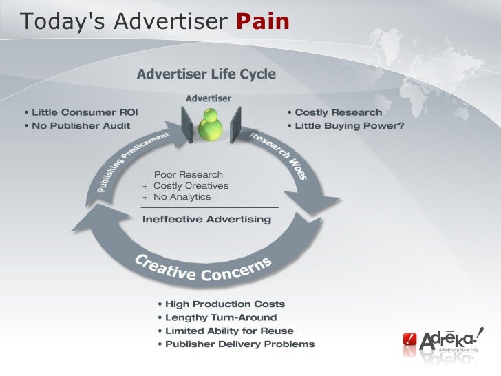 Today's Advertiser   Pain