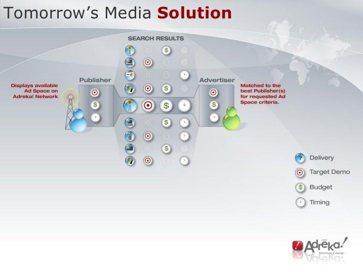 Tomorrow's Media   Solution