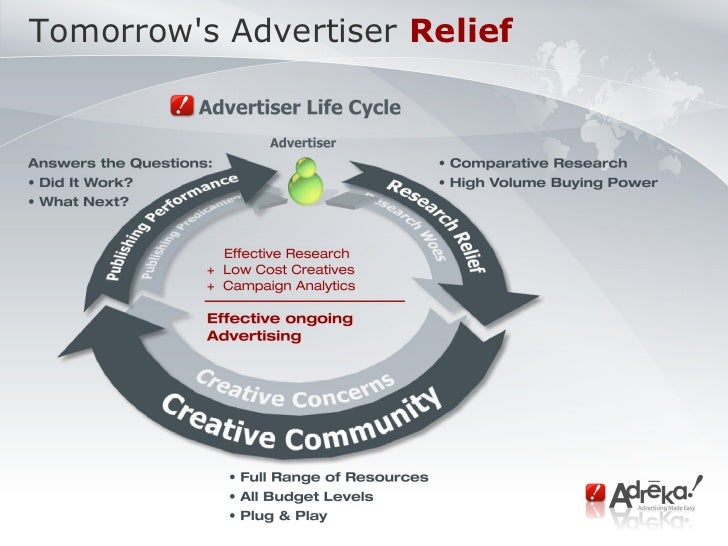 Tomorrow's Advertiser   Relief