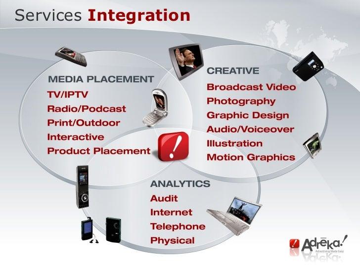 Services  Integration