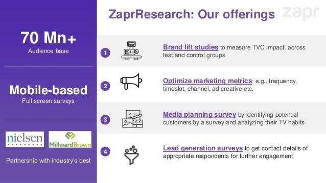 Zapr Research Slide 2
