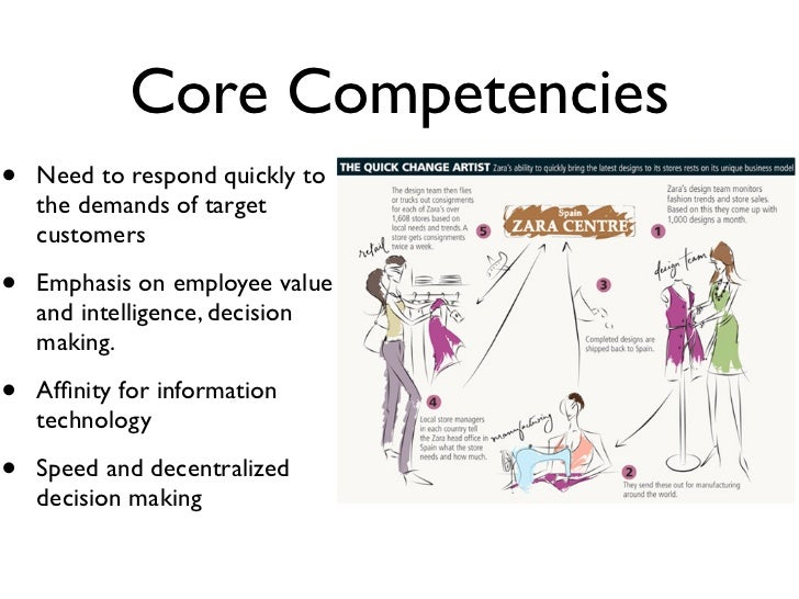 Zara Business Model & Understanding Zara Business Strategy