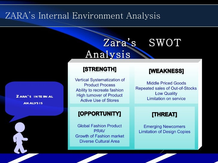 SWOT Analysis for the Fashion Industry m 8