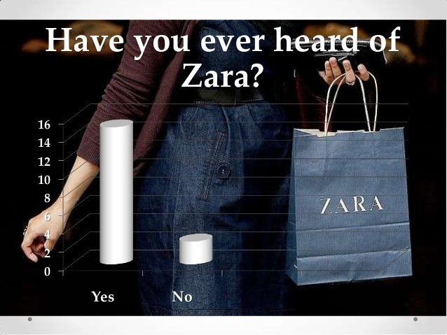 company analysis for zara Zara fashion swot analysis profile additional information what is a swot analysis it is a way of evaluating the strengths, weaknesses, opportunities,.
