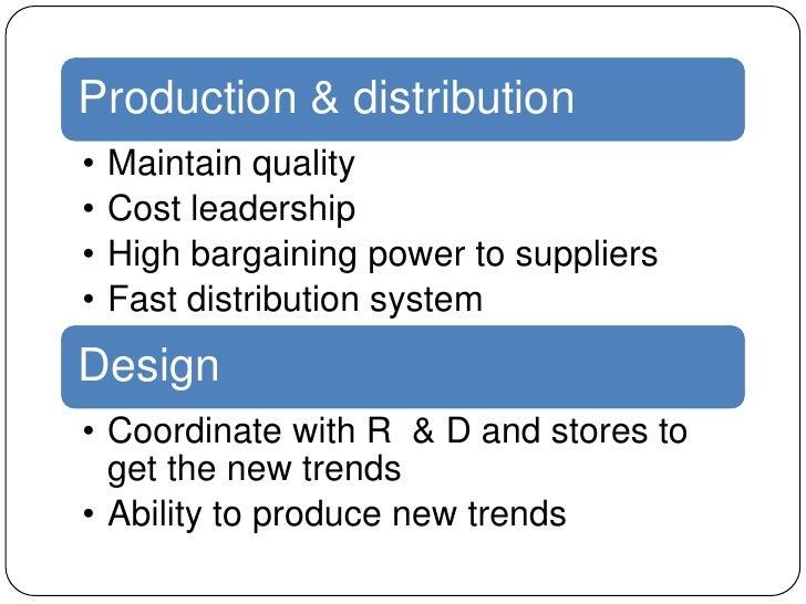 Zara's Supply Chain Strategies
