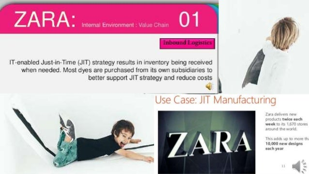 Business model innovation  what can we learn from Zara  and where     Most Popular Documents for MANAGMENT