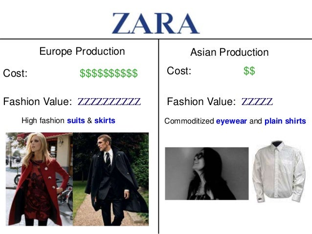 zara s it for fast fashion Zara and h&m, the two largest global fast-fashion retailers, pioneered the  the  new crop of online fast-fashion retailers is proving highly adept at rapidly.