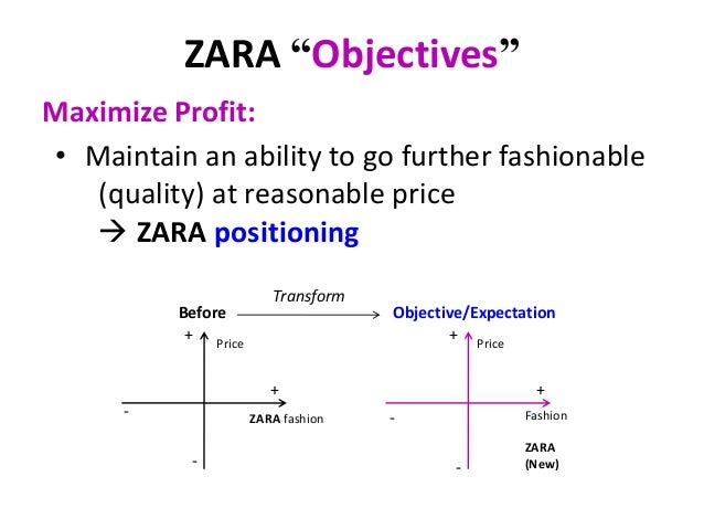 zara objectives Essay- zara´s aim is to make fashion accessible for all by offering the latest fashion in medium quality at prices, affordable for everyone.
