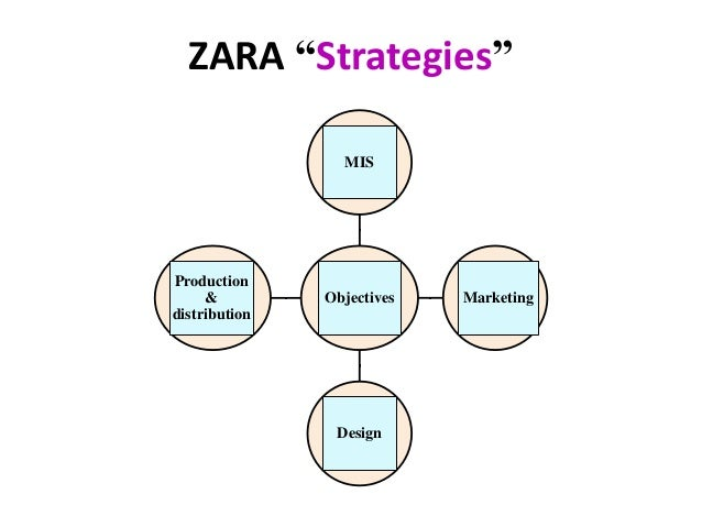 zara distribution system If you've ever shopped at zara,  from production facilities located close to zara's distribution headquarters in spain, lets zara ship more often.