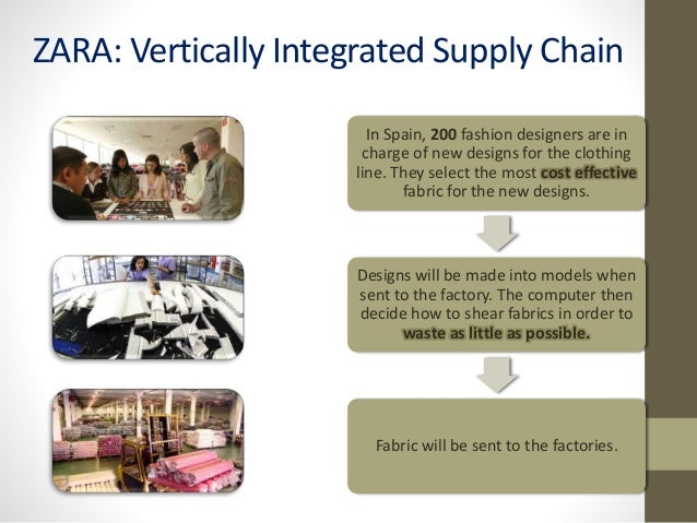 zara vertically integrated supply chain