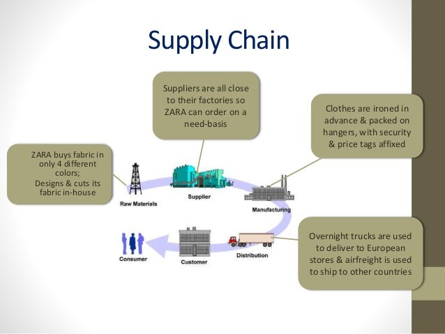 case study supply chain revolution from Welcome to spinnaker's resource library here you will find a collection of educational supply chain resources, case studies for a revolution.