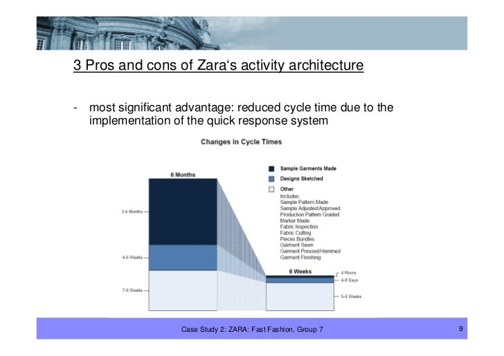3 Pros and cons of Zara's activity architecture  -   most significant advantage: reduced cycle time due to the     impleme...