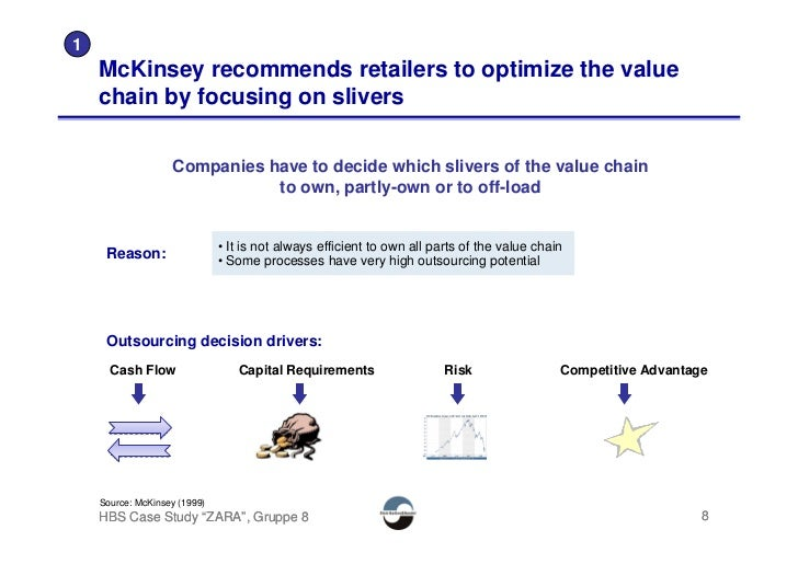 1     McKinsey recommends retailers to optimize the value     chain by focusing on slivers                      Companies ...