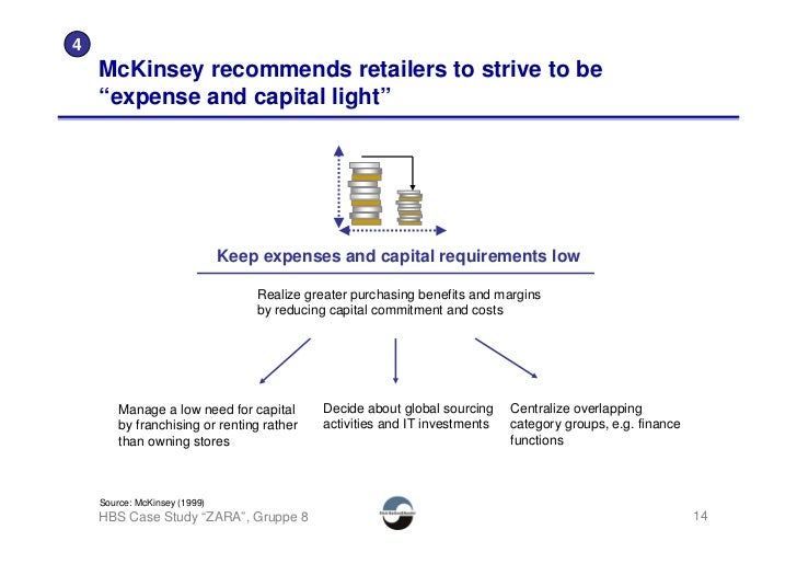 """4     McKinsey recommends retailers to strive to be     """"expense and capital light""""                                   Keep..."""