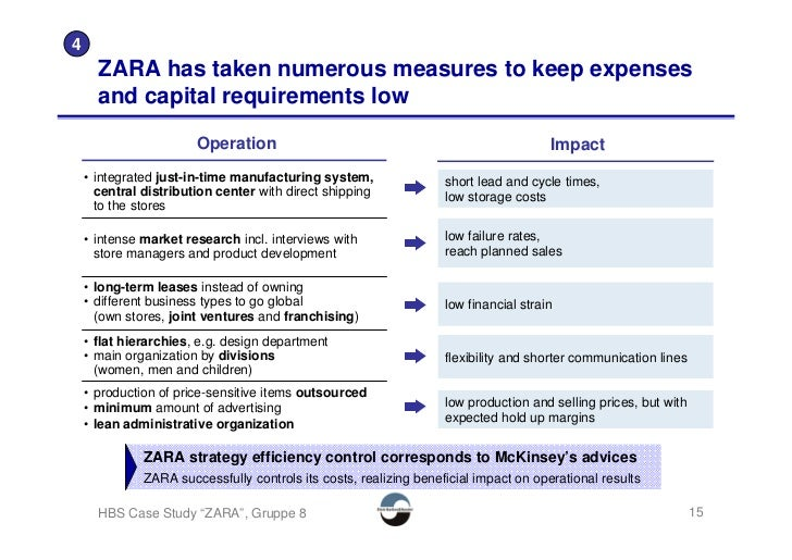 4       ZARA has taken numerous measures to keep expenses       and capital requirements low                         Opera...