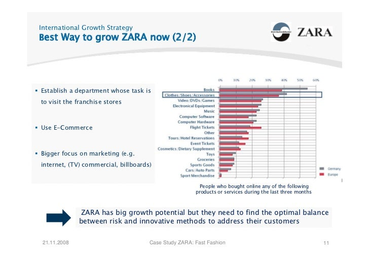 Zara s global strategy advantages and disadvantages