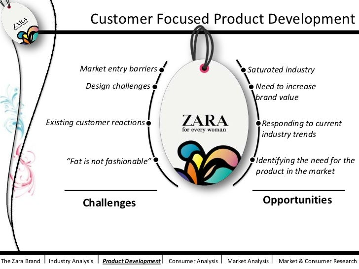 zara core competencies Please read the opening case of zara in chapter 3, and use value chain analysis to identify zara's core competency please answer the following questions in your analysis: which value chain activities (marketing, logistics, design, human resource management, etc.