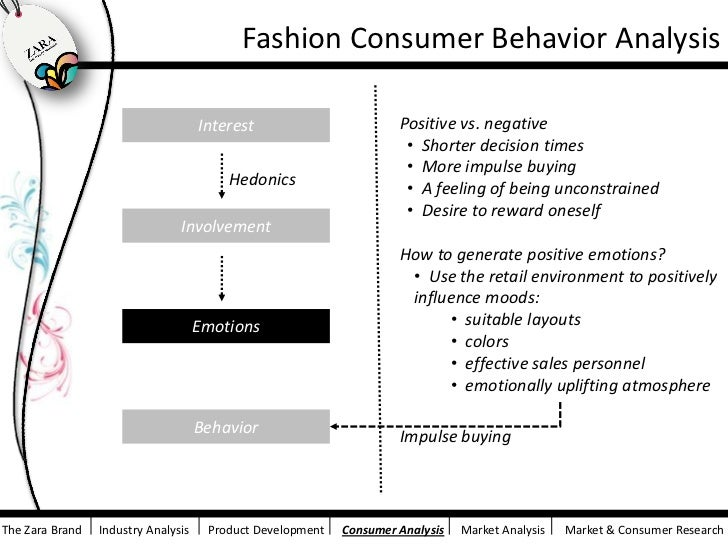 an analysis of consumer appeal Discover how to use consumer behavior marketing and a different way of  the  wheel of consumer analysis provides a framework to study.